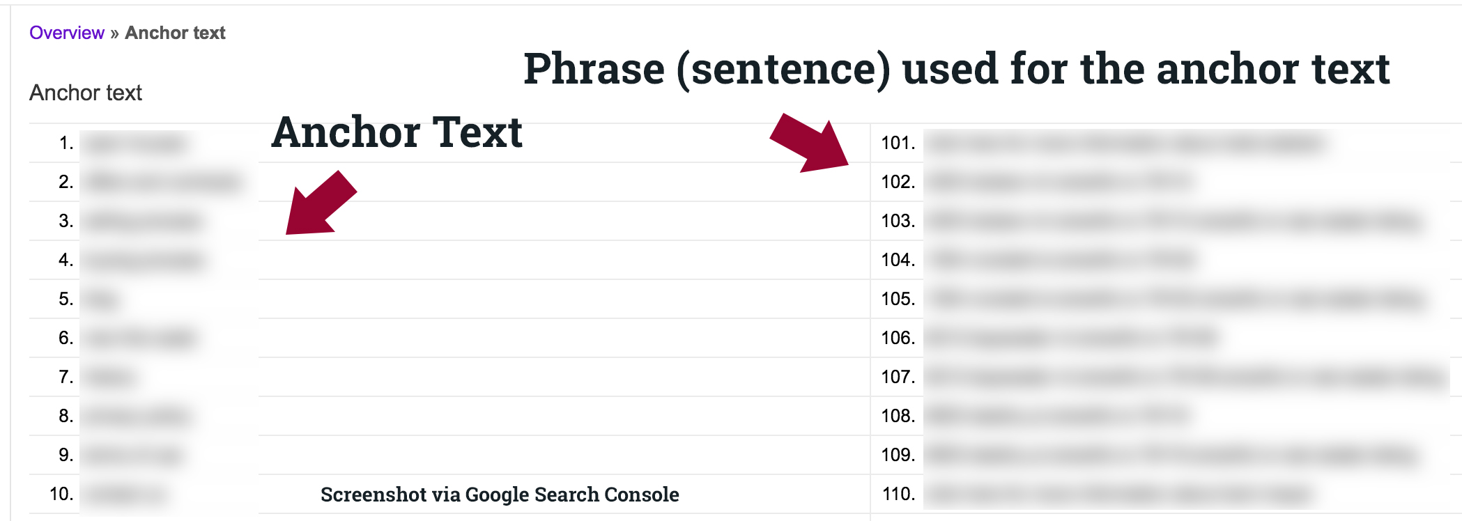 Using Google Search Console to find Anchor Text for External Links