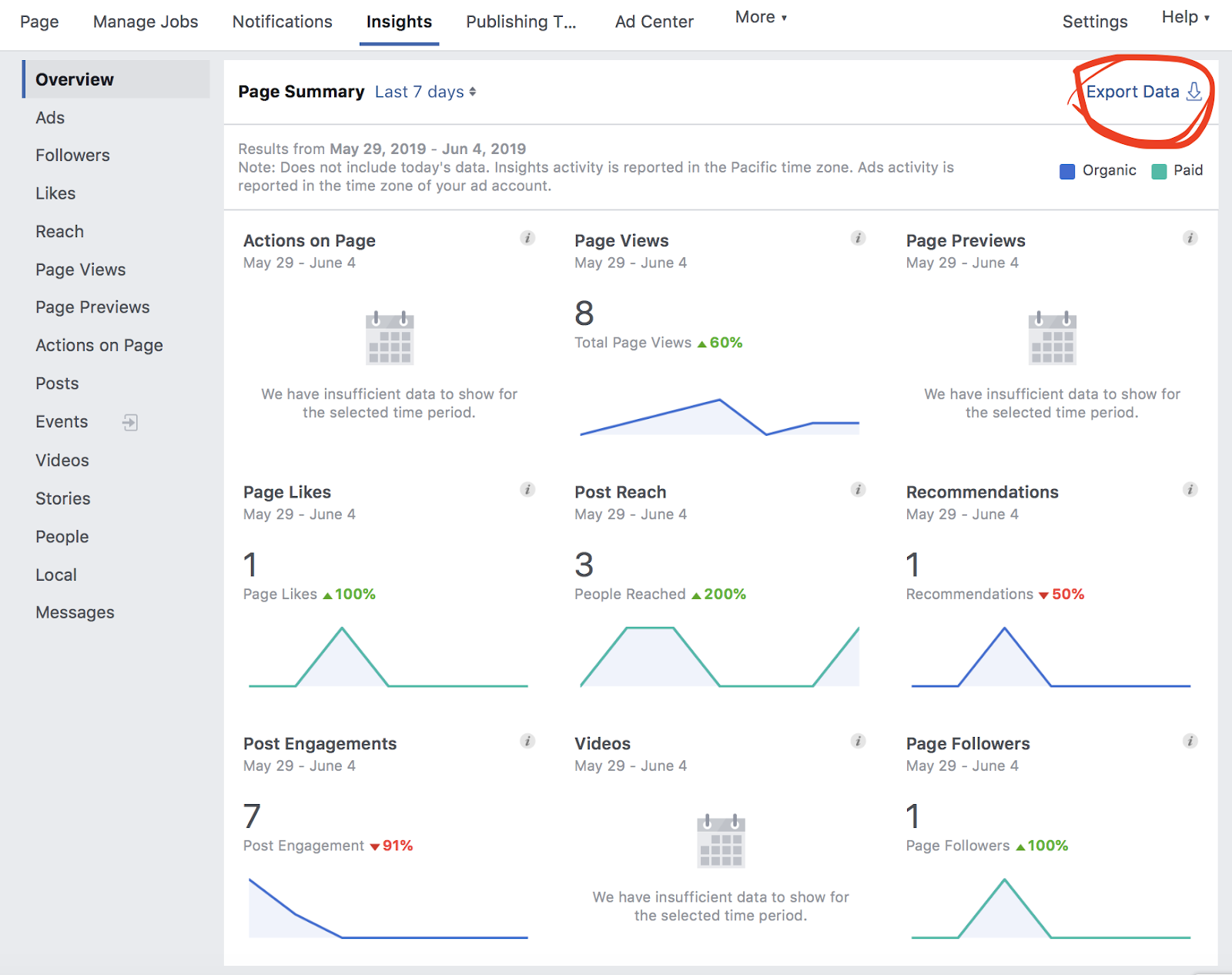 Cut the Jargon and Meaningfully Understand Facebook Analytics
